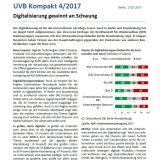 UVB Kompakt: Digitalisierung