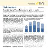 Zuwanderung Brandenburg