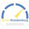 Dashboard, UVB, Logo, Daten, Wirtschaft, Berlin, Brandenburg