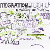 Regionalkonferenz zur Integration von Geflüchteten in Ausbildung und Arbeit