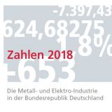 M+E-Industrie in Zahlen - 2018