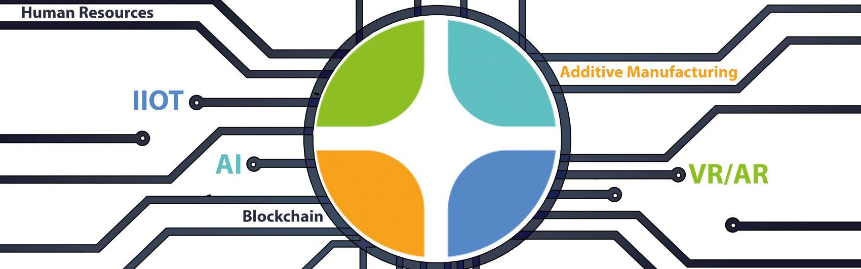 Industrie-Startup-Netzwerk